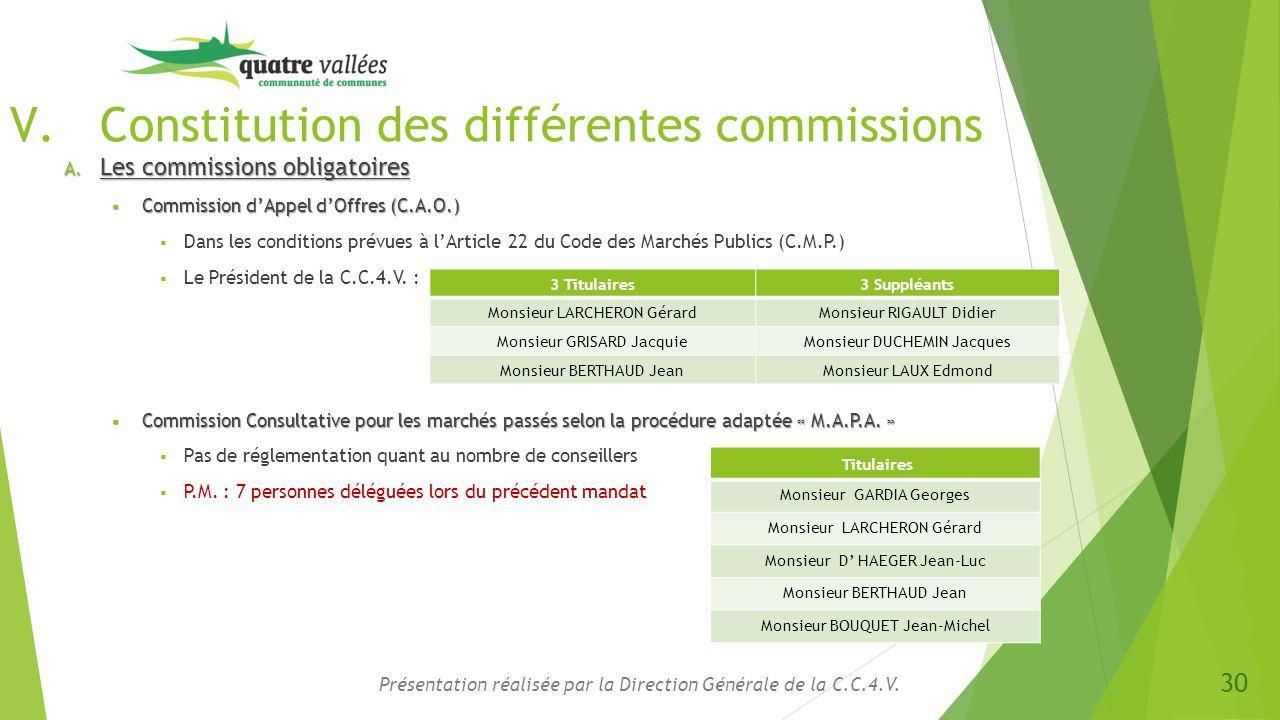 Constitution des différentes commissions