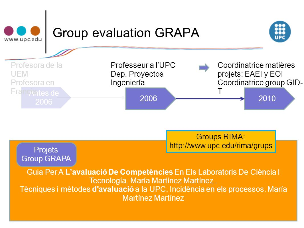 Group evaluation GRAPA