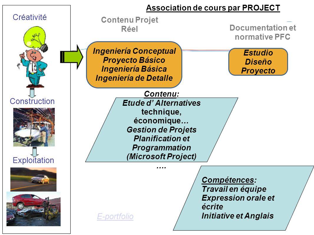 Contenu Projet Réel Ingeniería de Detalle Proyecto ….