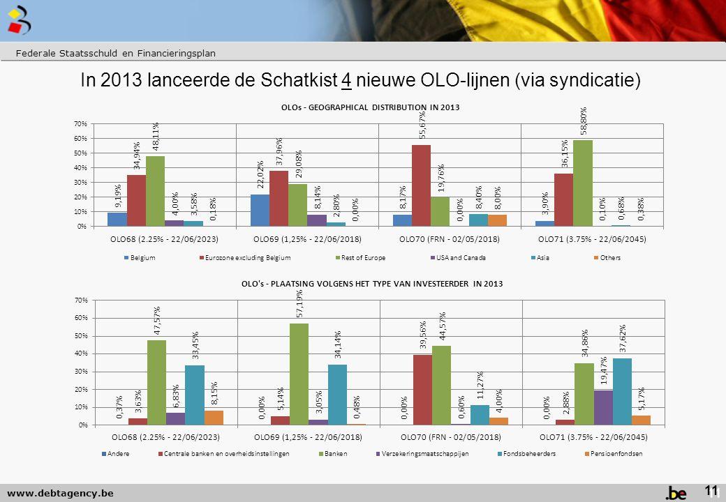 In 2013 lanceerde de Schatkist 4 nieuwe OLO-lijnen (via syndicatie)