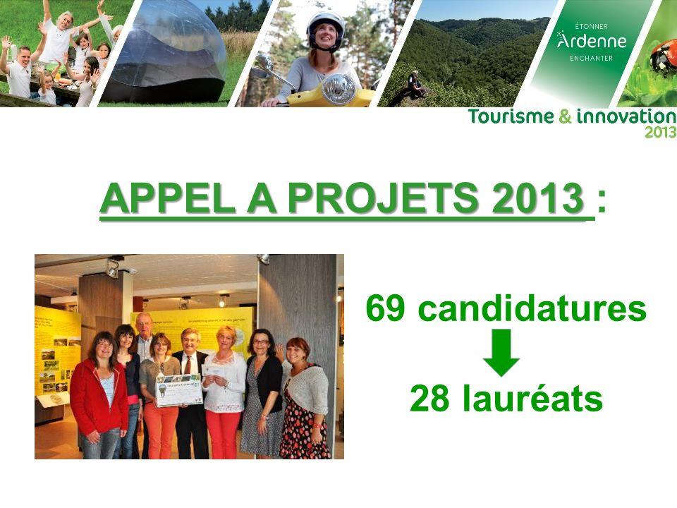 APPEL A PROJETS 2013 : 69 candidatures 28 lauréats