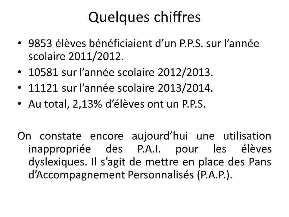 Quelques chiffres 9853 élèves bénéficiaient d'un P.P.S. sur l'année scolaire 2011/2012. 10581 sur l'année scolaire 2012/2013.