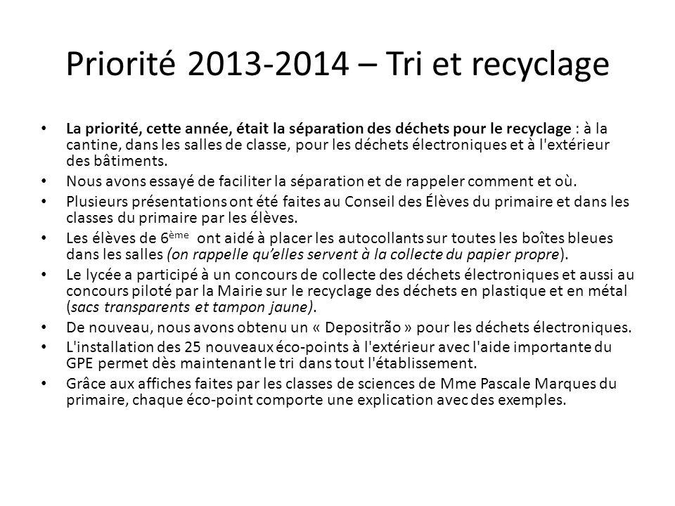 Priorité 2013-2014 – Tri et recyclage