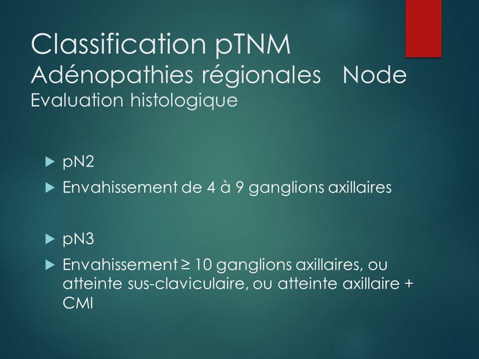 Classification pTNM Adénopathies régionales Node Evaluation histologique