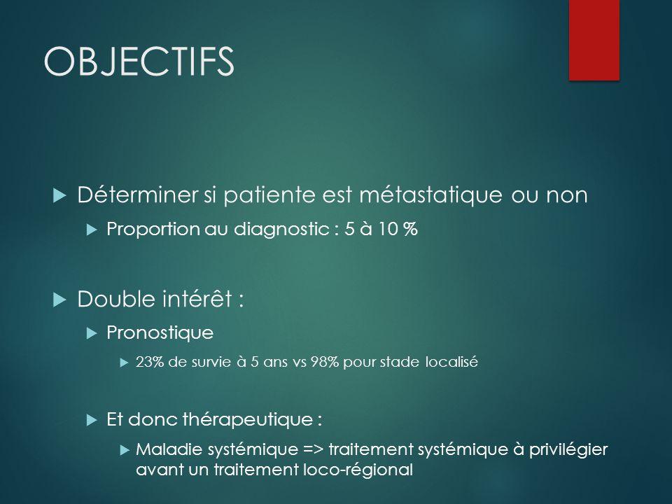 OBJECTIFS Déterminer si patiente est métastatique ou non