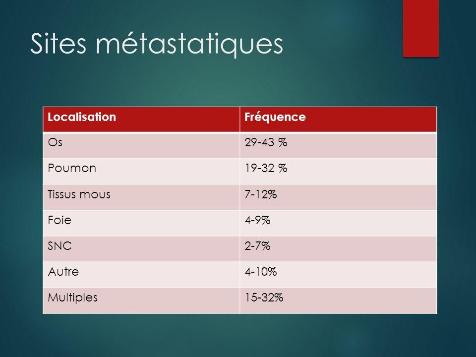 Sites métastatiques Localisation Fréquence Os 29-43 % Poumon 19-32 %