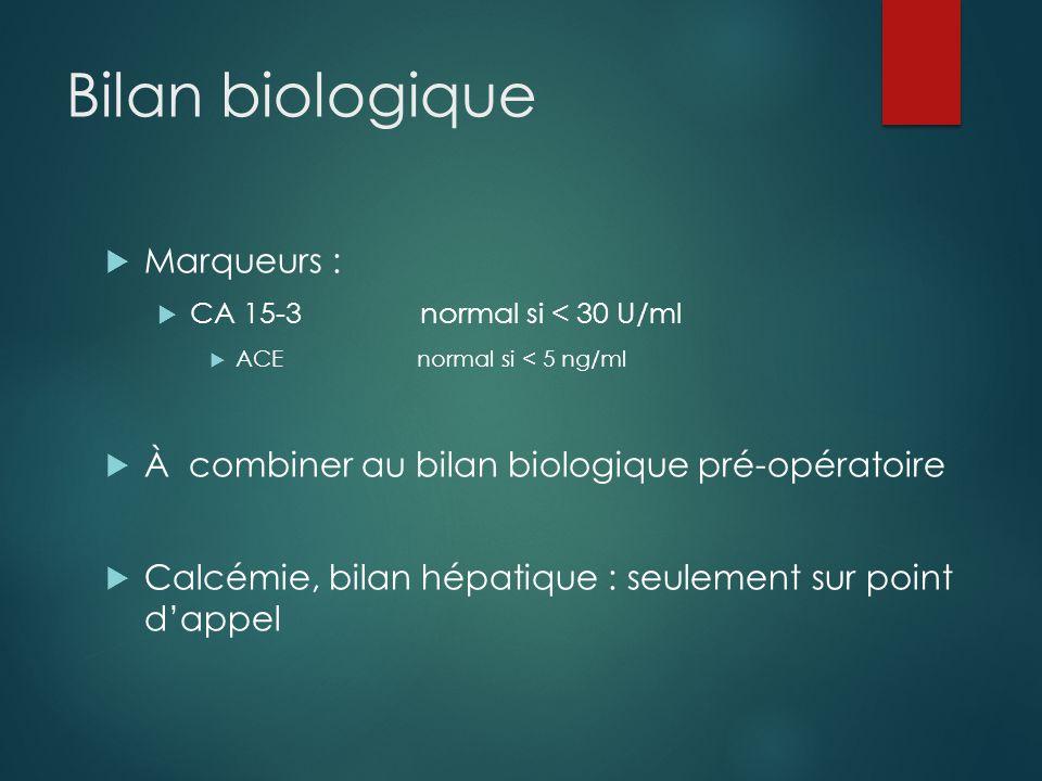 Bilan biologique Marqueurs :