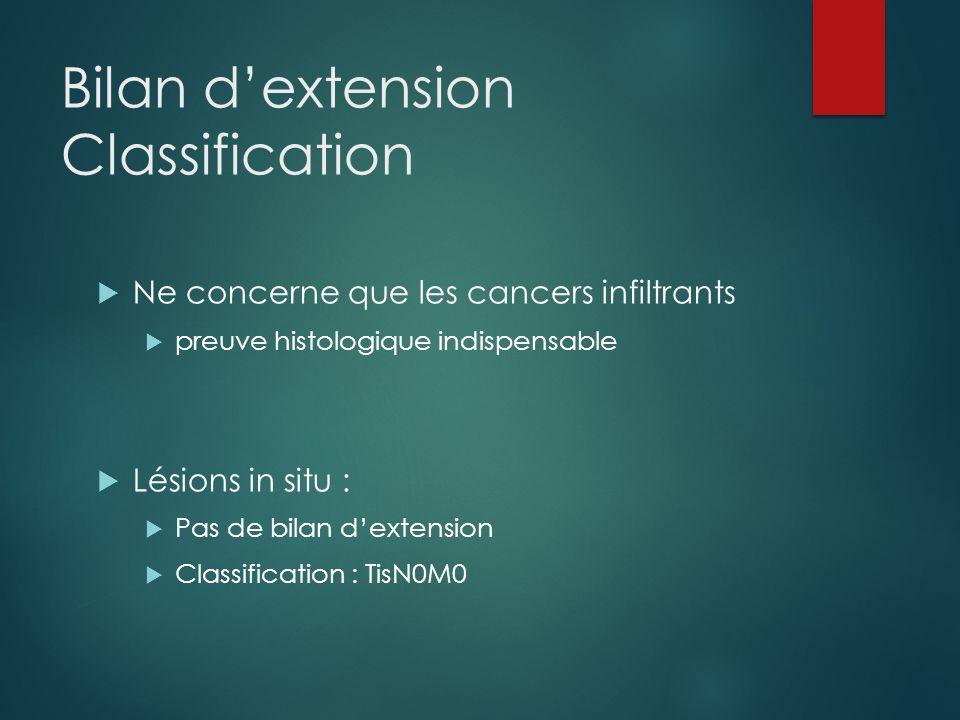 Bilan d'extension Classification