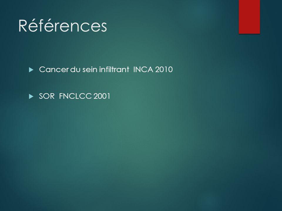 Références Cancer du sein infiltrant INCA 2010 SOR FNCLCC 2001