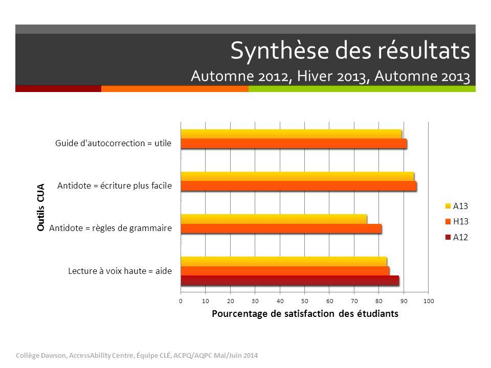 Synthèse des résultats Automne 2012, Hiver 2013, Automne 2013