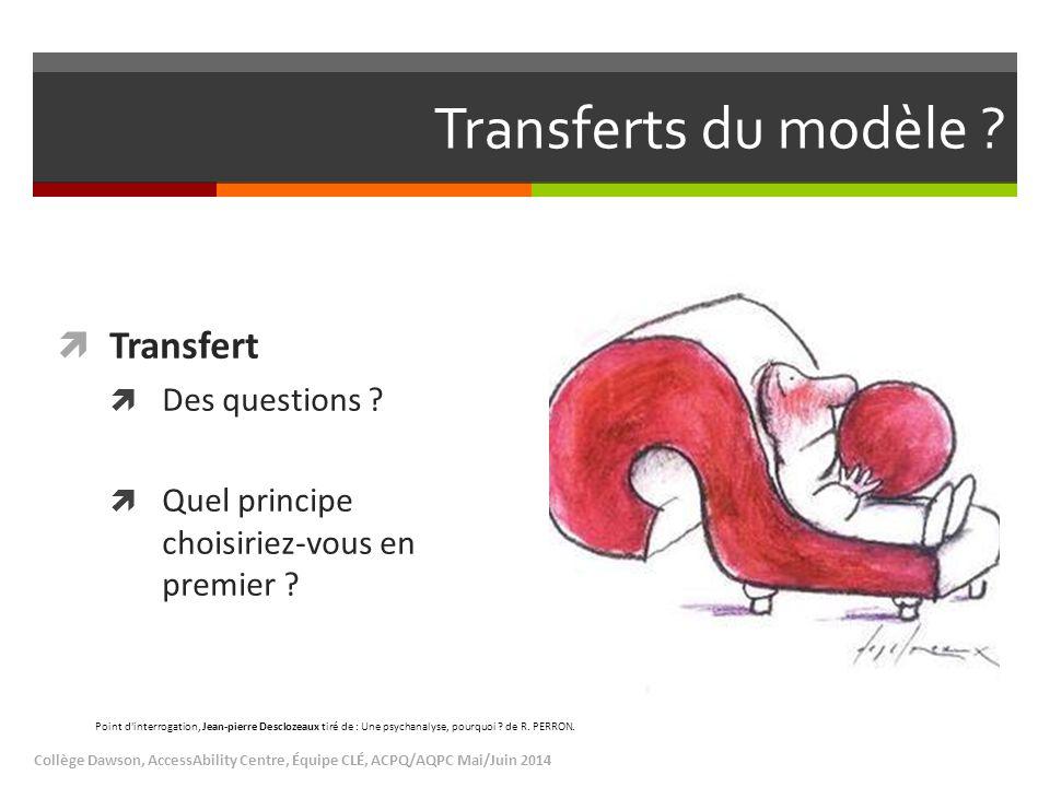 Transferts du modèle Transfert Des questions