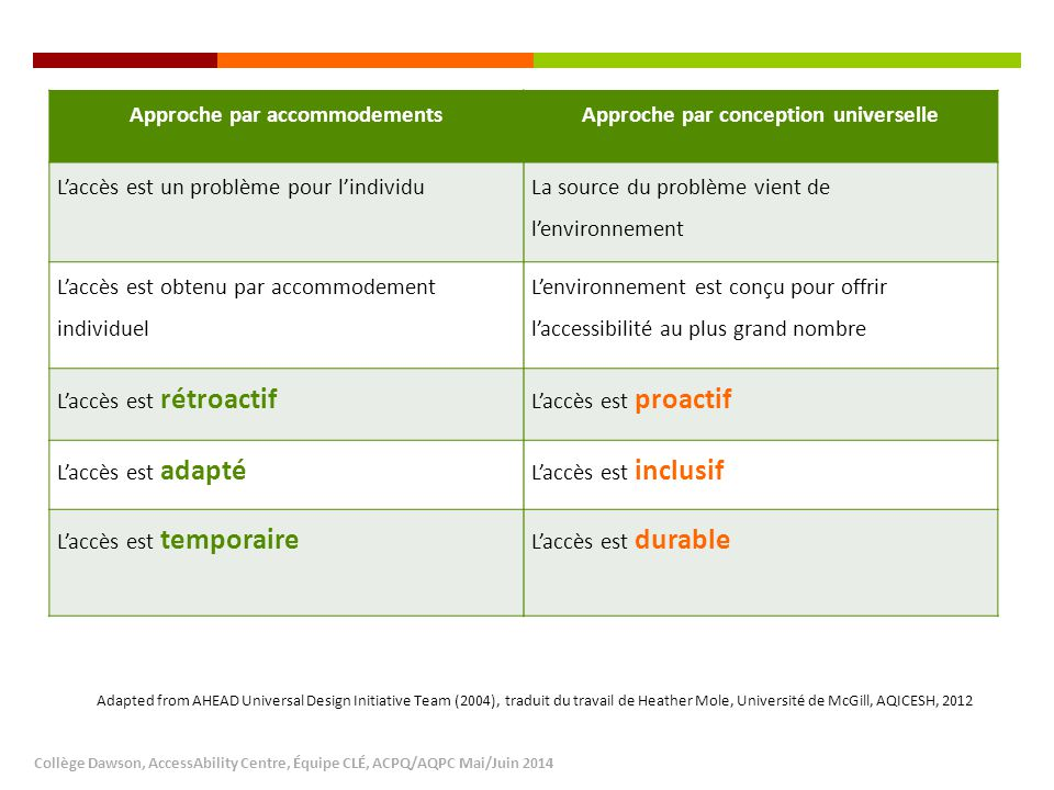 Approche par accommodements Approche par conception universelle