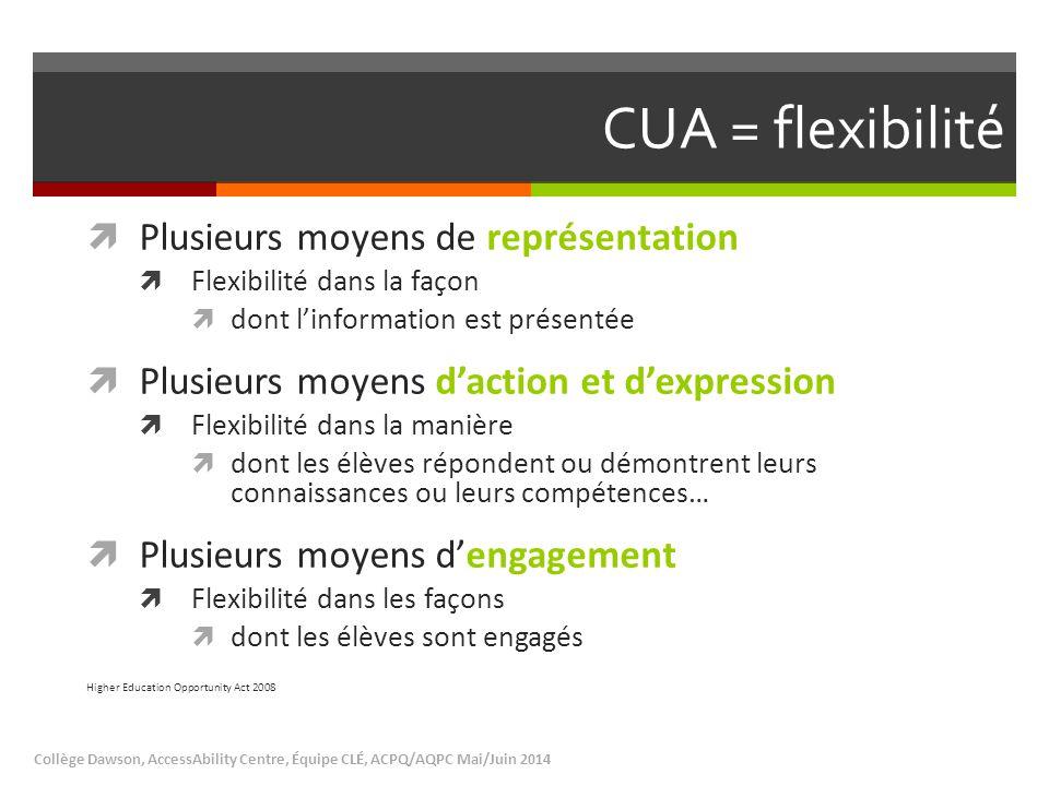 CUA = flexibilité Plusieurs moyens de représentation