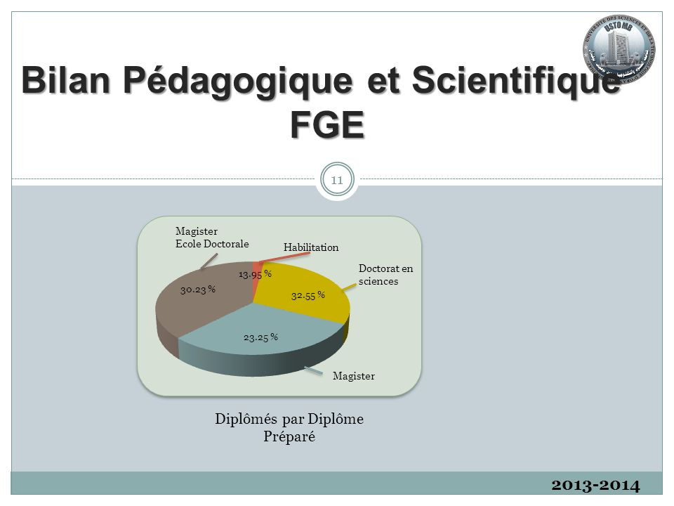 Bilan Pédagogique et Scientifique