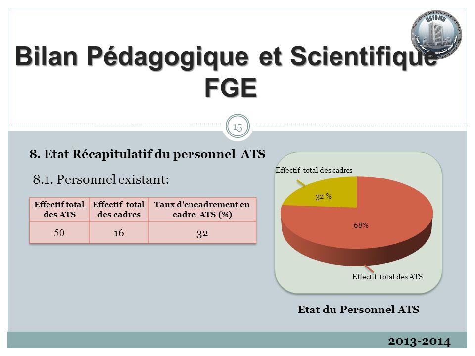 Bilan Pédagogique et Scientifique FGE