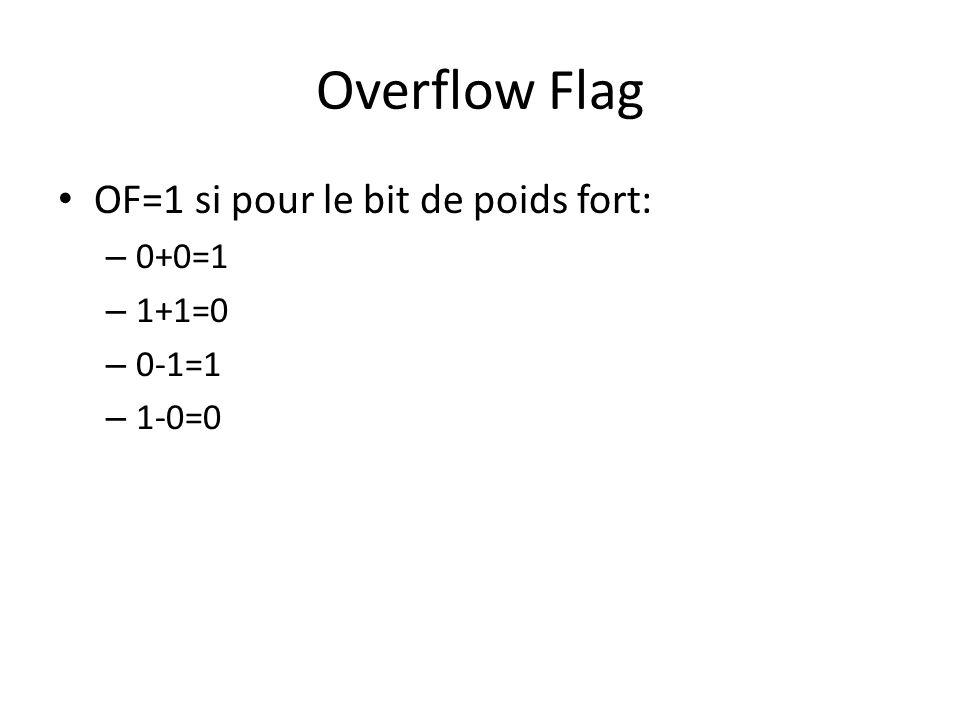 Overflow Flag OF=1 si pour le bit de poids fort: 0+0=1 1+1=0 0-1=1