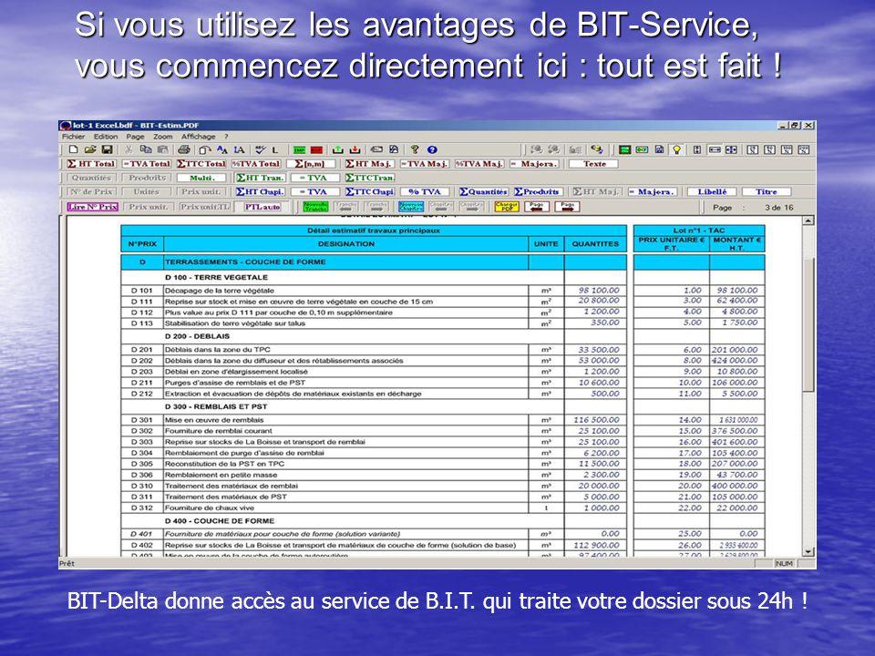 Si vous utilisez les avantages de BIT-Service, vous commencez directement ici : tout est fait !