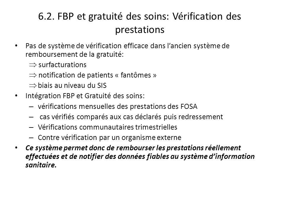 6.2. FBP et gratuité des soins: Vérification des prestations