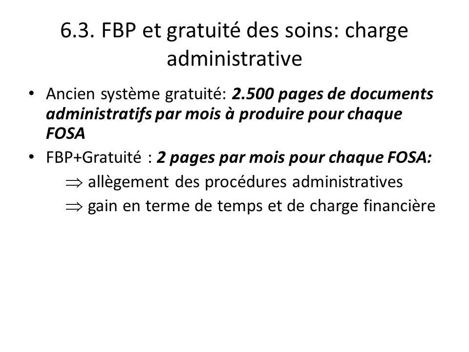 6.3. FBP et gratuité des soins: charge administrative