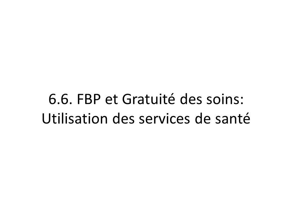 6.6. FBP et Gratuité des soins: Utilisation des services de santé