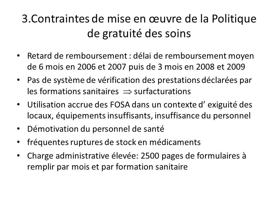 3.Contraintes de mise en œuvre de la Politique de gratuité des soins