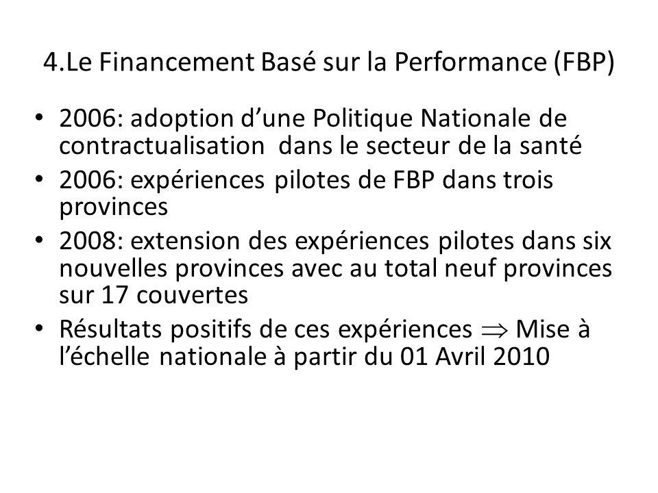 4.Le Financement Basé sur la Performance (FBP)