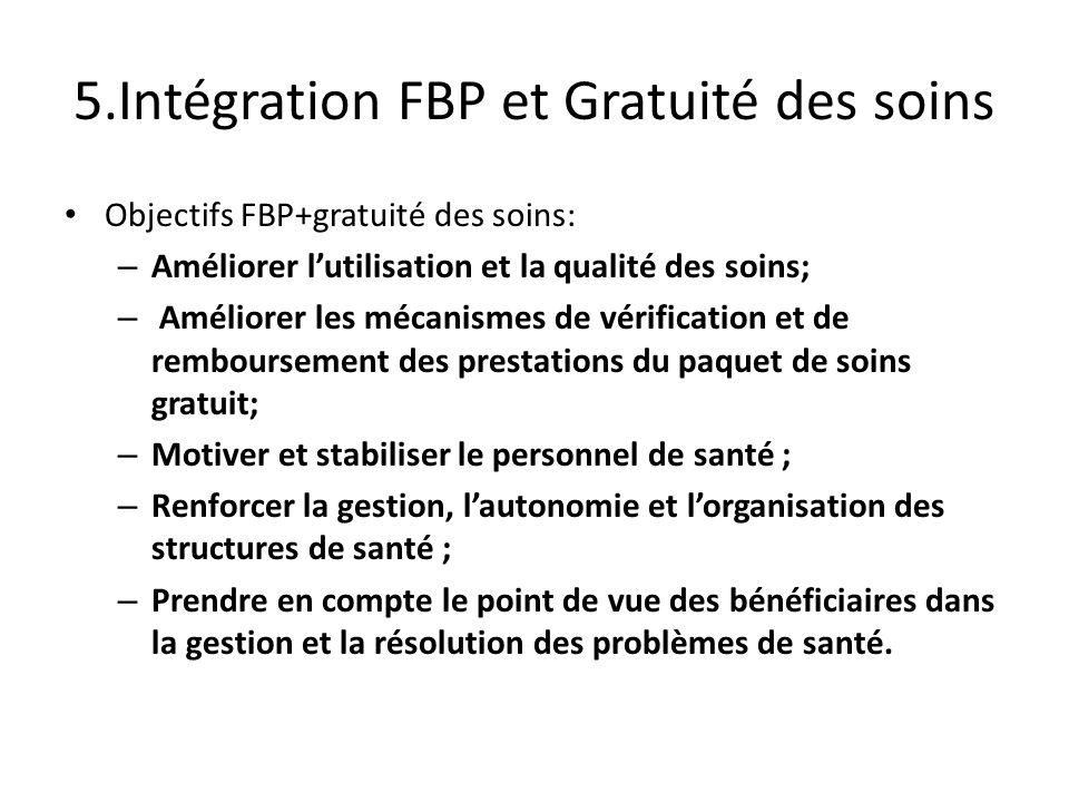 5.Intégration FBP et Gratuité des soins