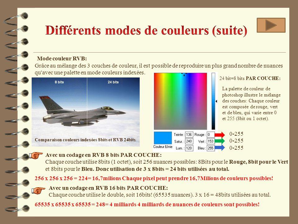 Différents modes de couleurs (suite)