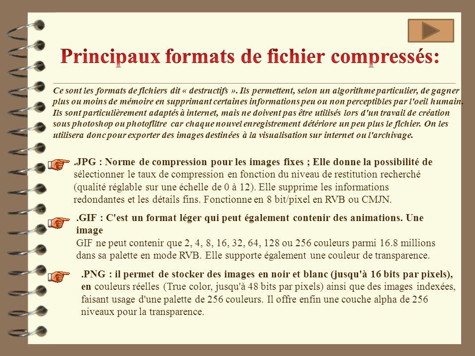 Principaux formats de fichier compressés: