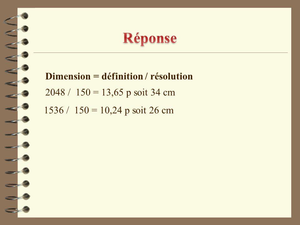 Réponse Dimension = définition / résolution