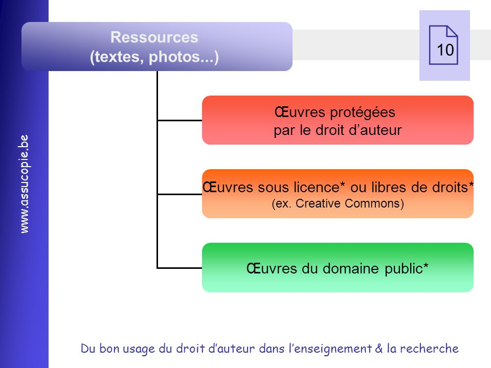 10 Ressources (textes, photos...)