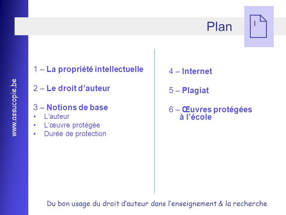 Plan 1 – La propriété intellectuelle 4 – Internet