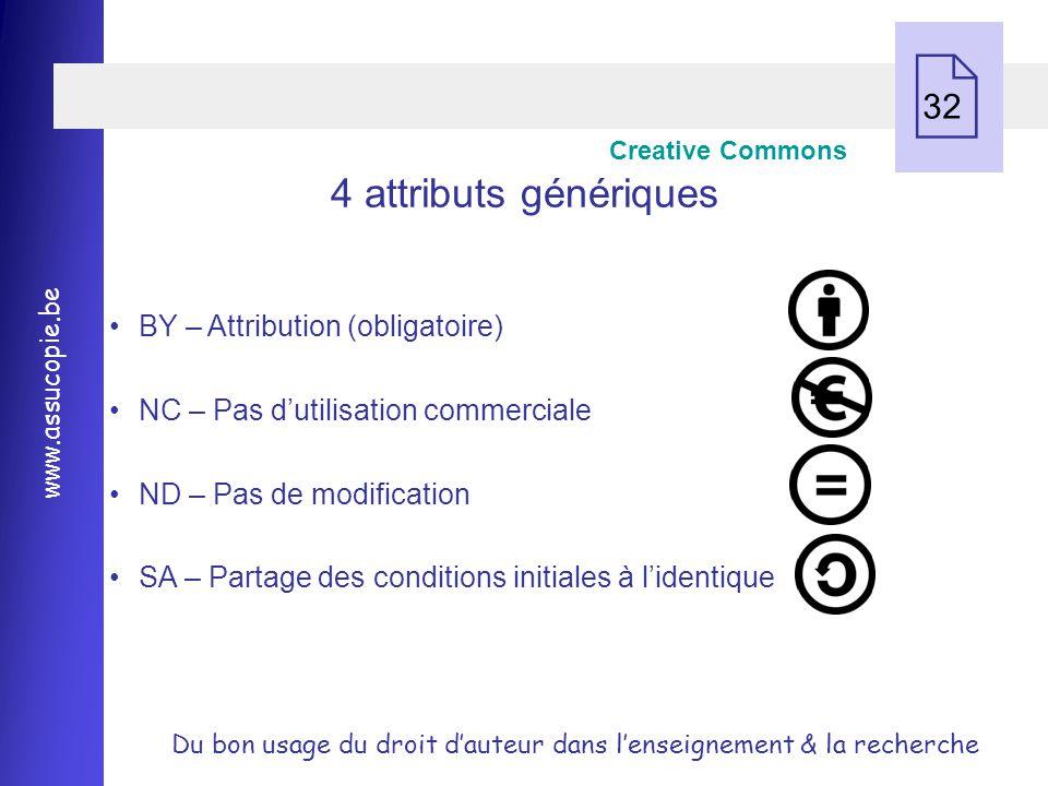 4 attributs génériques 32 BY – Attribution (obligatoire)