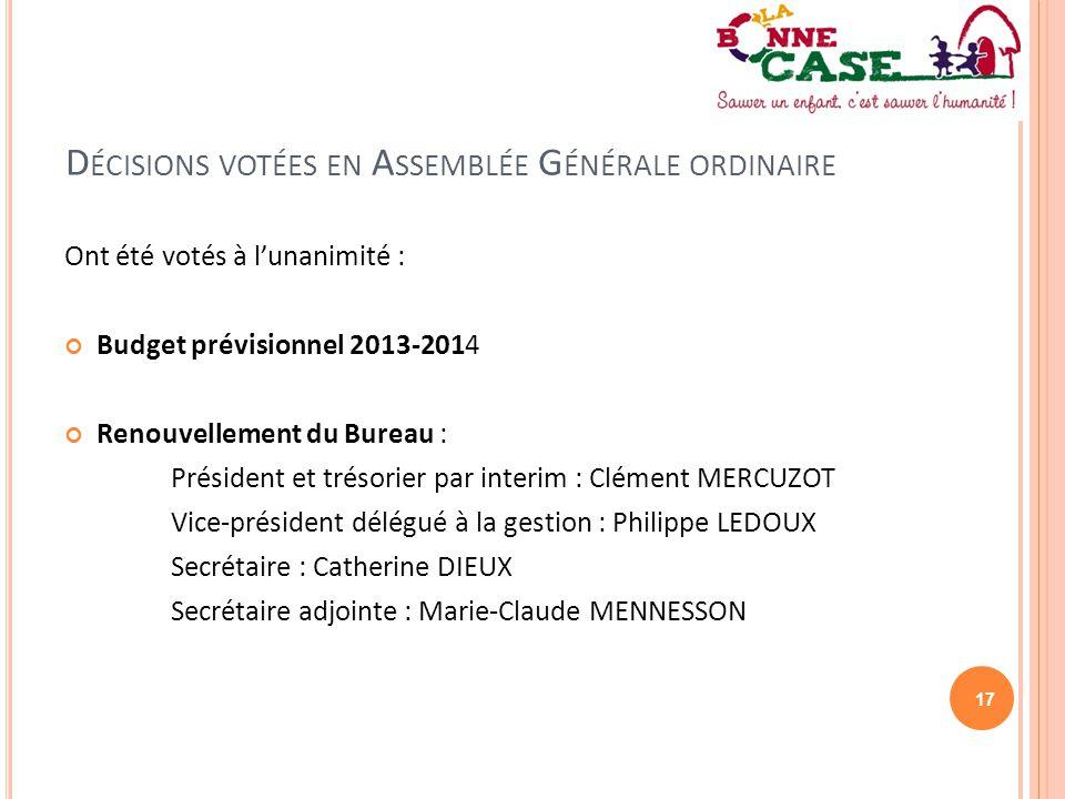 Décisions votées en Assemblée Générale ordinaire