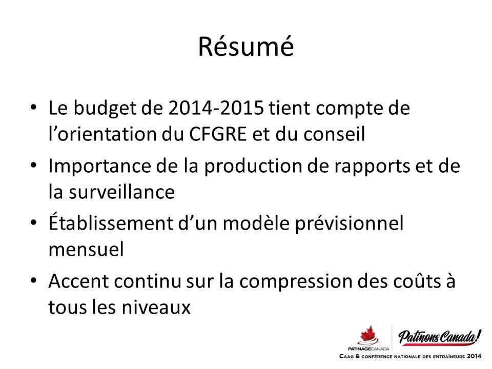 Résumé Le budget de 2014-2015 tient compte de l'orientation du CFGRE et du conseil. Importance de la production de rapports et de la surveillance.