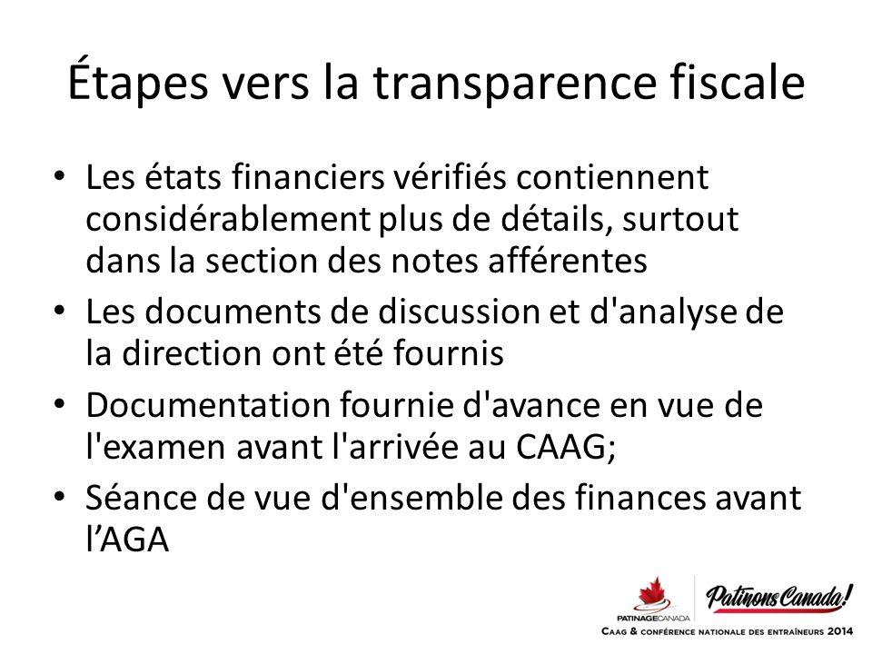 Étapes vers la transparence fiscale