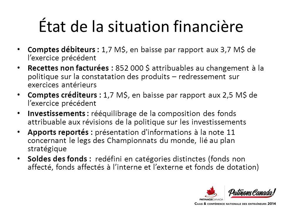 État de la situation financière
