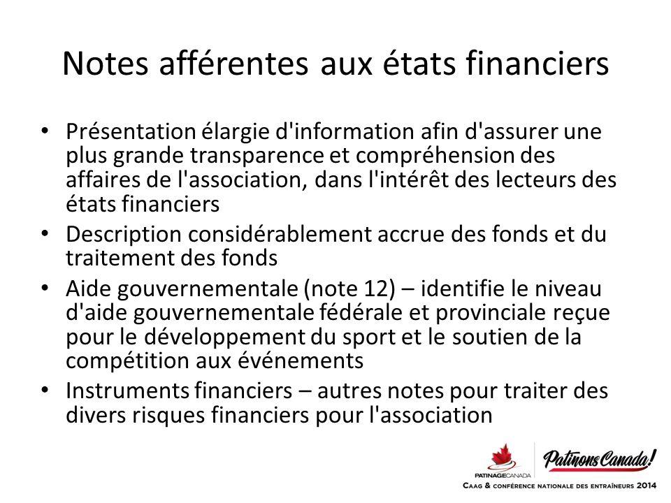 Notes afférentes aux états financiers