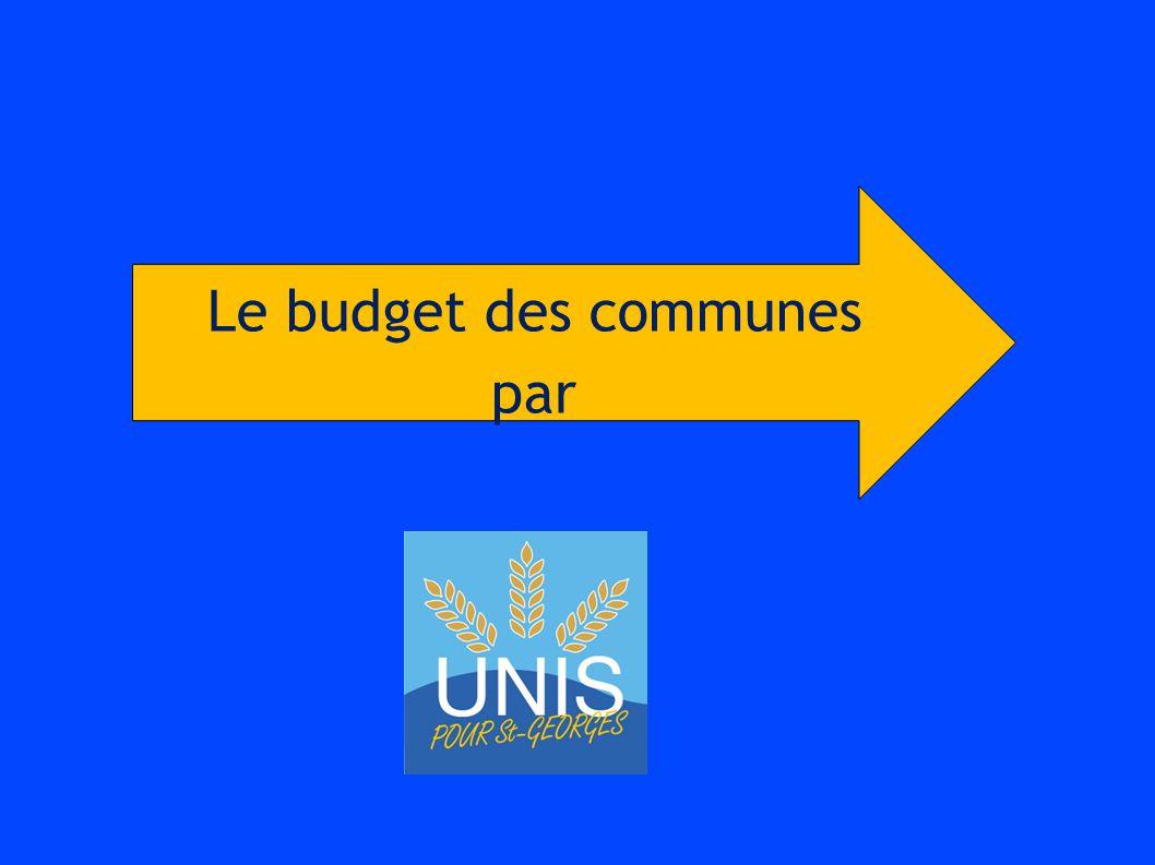 Le budget des communes par