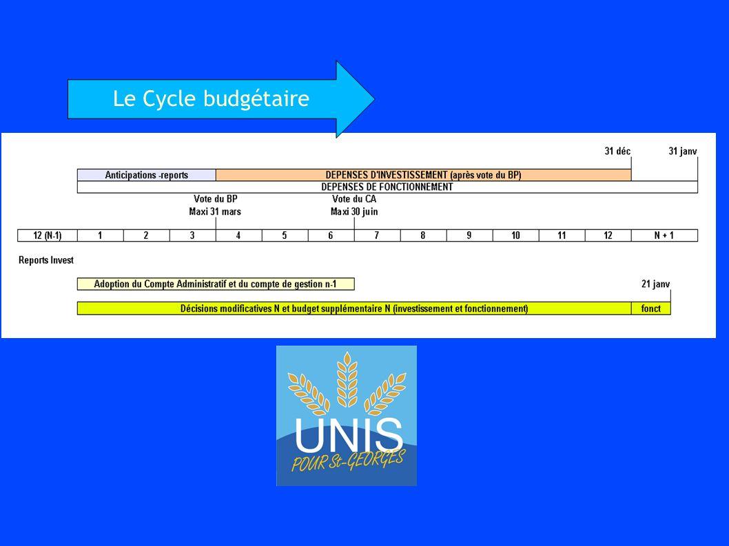 Le Cycle budgétaire