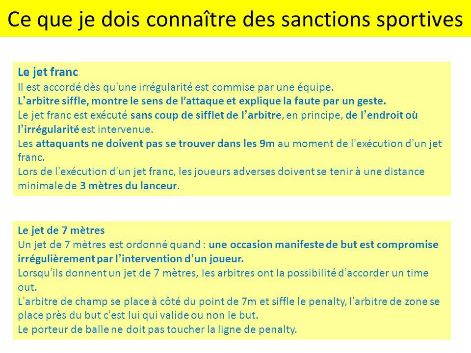 Ce que je dois connaître des sanctions sportives
