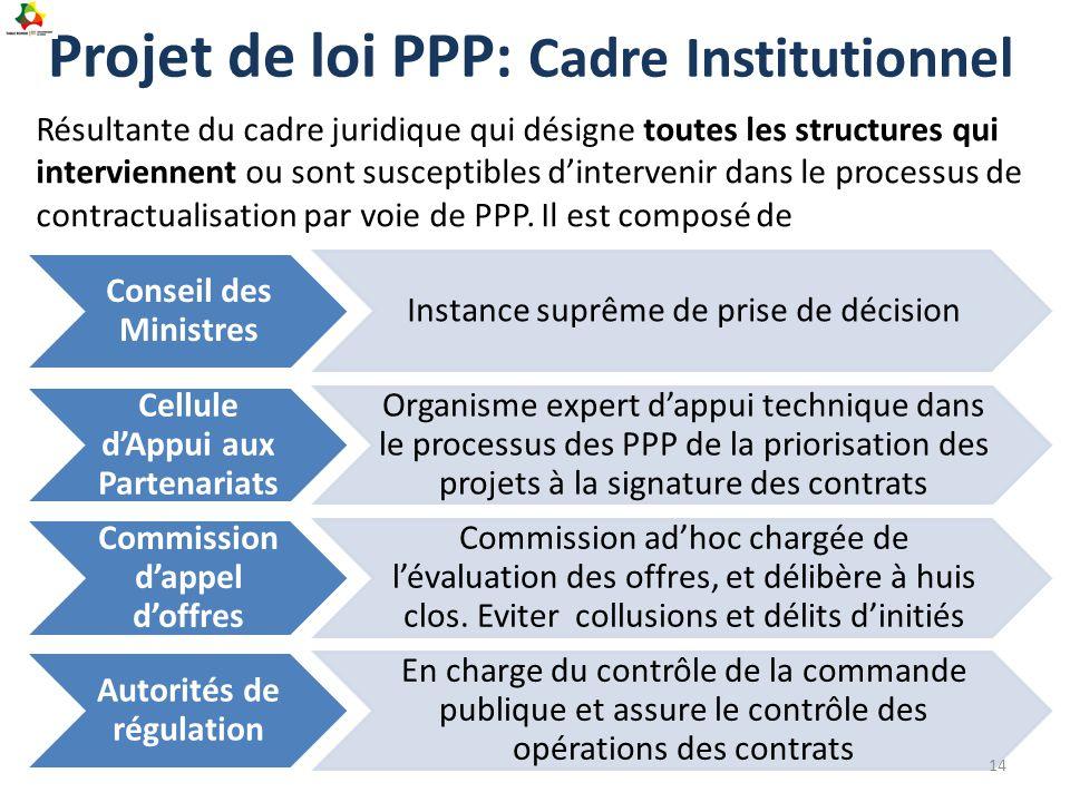 Projet de loi PPP: Cadre Institutionnel