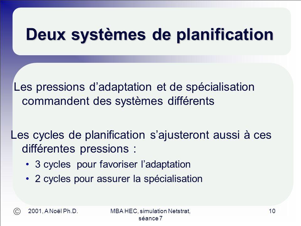Deux systèmes de planification