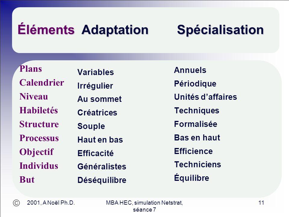 Éléments Adaptation Spécialisation
