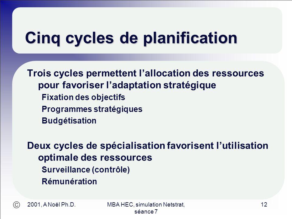 Cinq cycles de planification