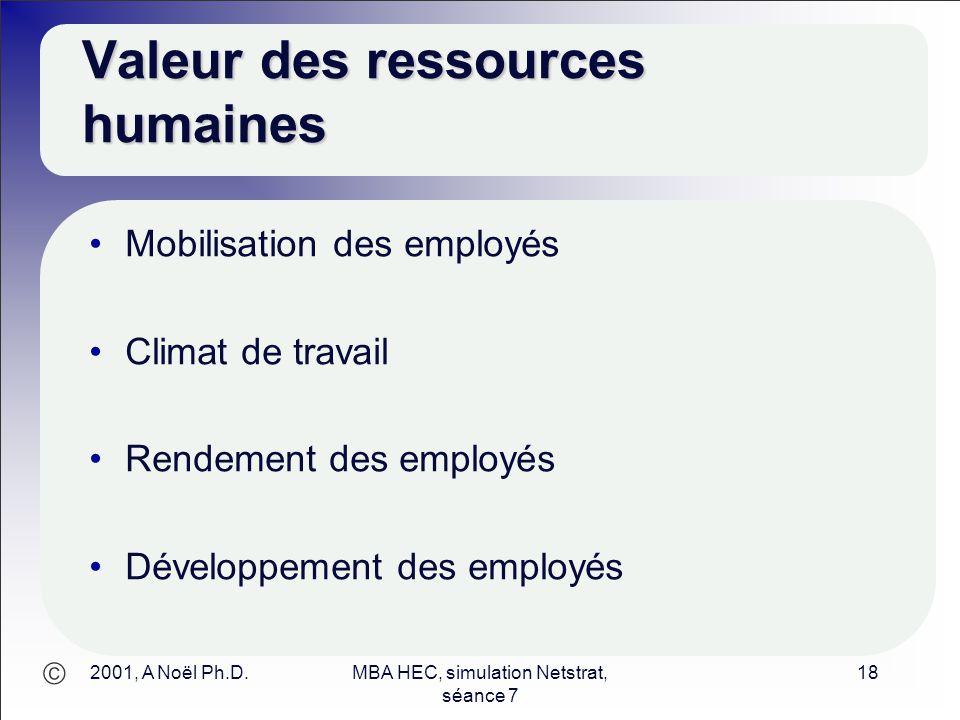 Valeur des ressources humaines