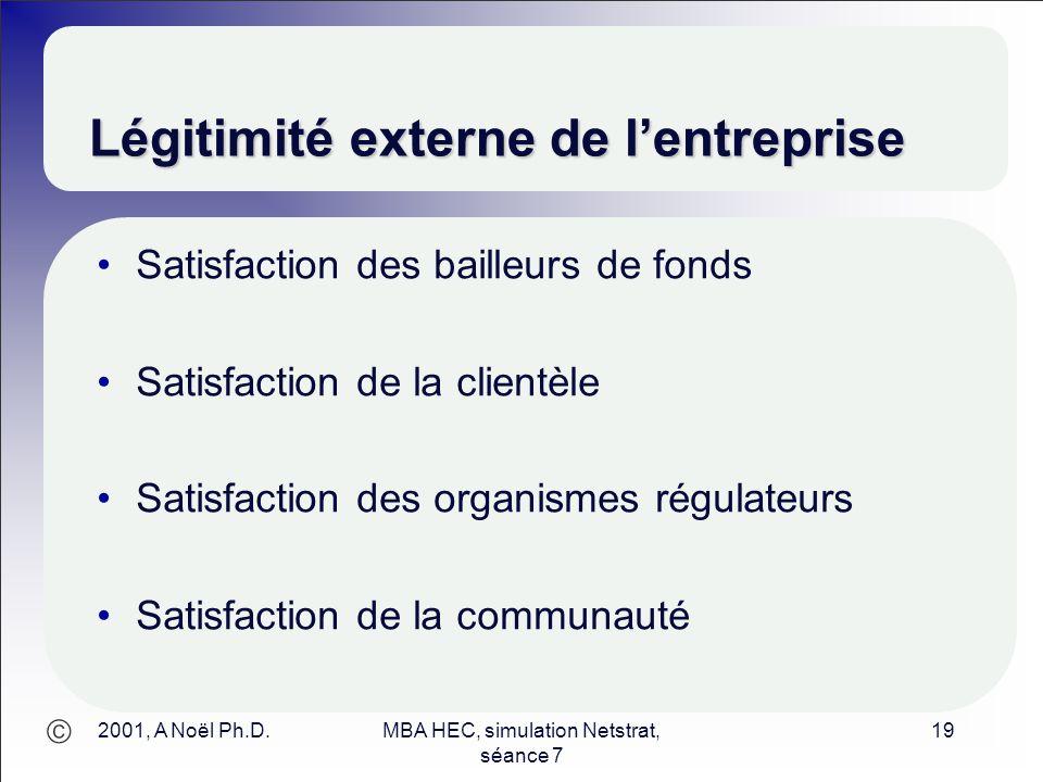 Légitimité externe de l'entreprise