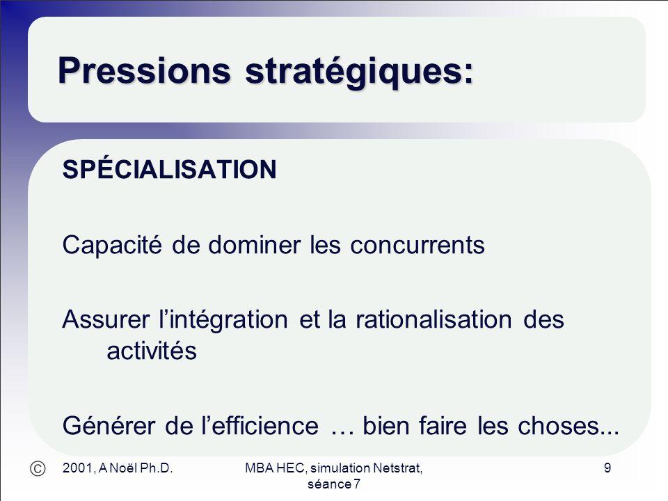 Pressions stratégiques: