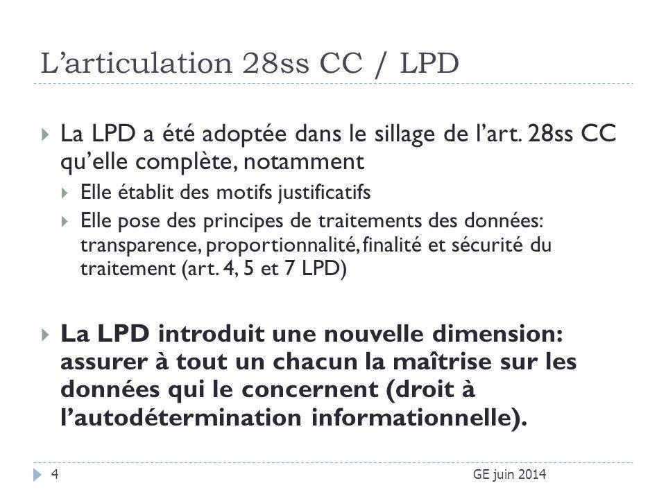 L'articulation 28ss CC / LPD