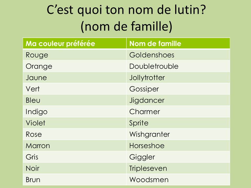 C'est quoi ton nom de lutin (nom de famille)